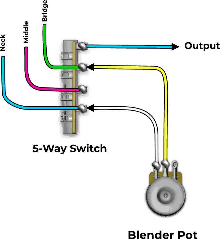 Blend Pot Wiring Diagram | Wiring Diagram on