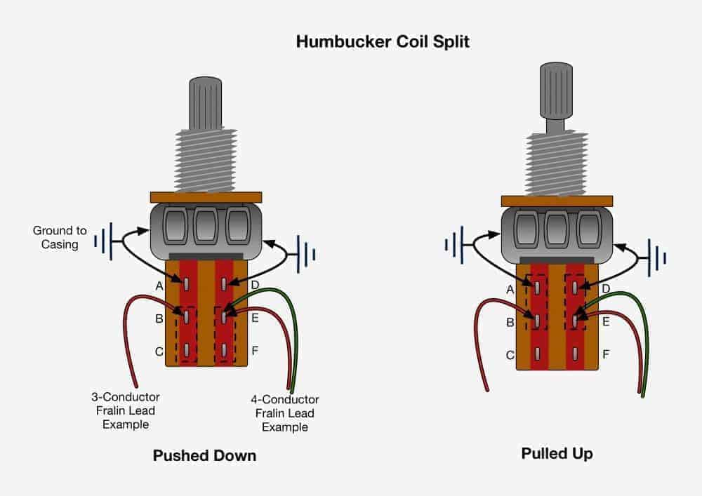 humbucker coil tap wiring diagram   33 wiring diagram
