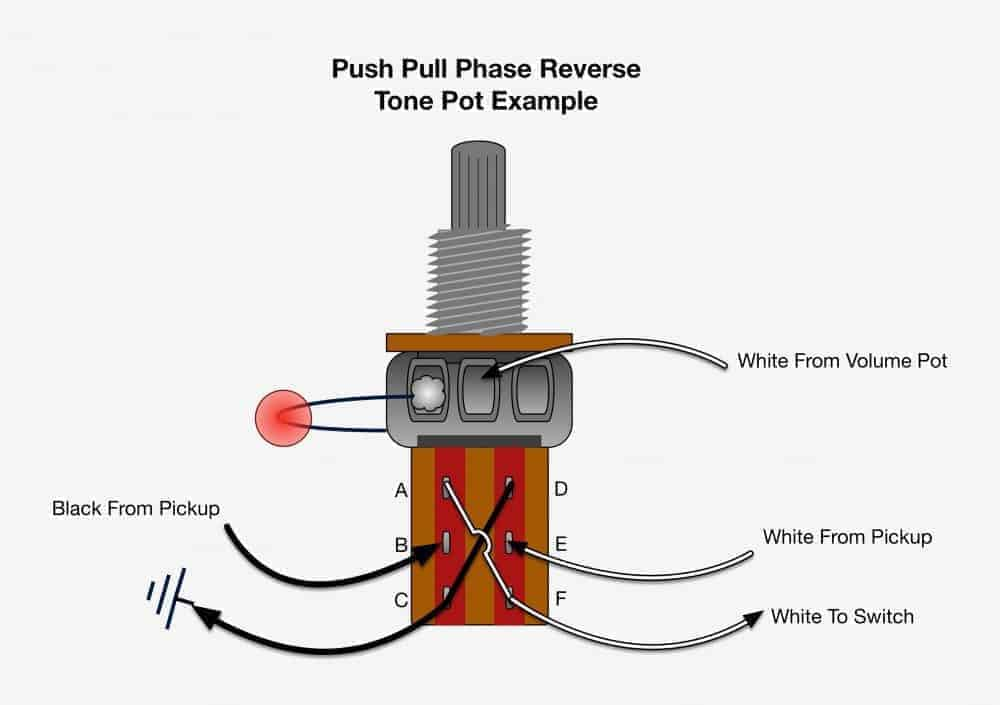 Phase Reverse Push Pull 1000x705 push pull pots how they work, wiring mods, and more! push pull pot wiring at bayanpartner.co