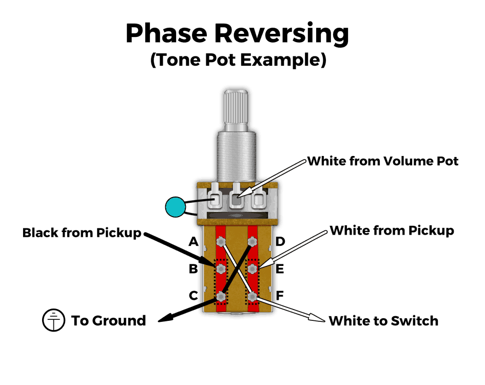 Push Pull Pots - How They Work, Wiring Mods, and More! B Blend Pot Wiring Diagram on