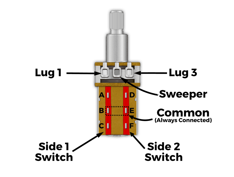Push Pull Pots - How They Work, Wiring Mods, and More! Magneto Kill Switch Wiring Diagram Pulling on