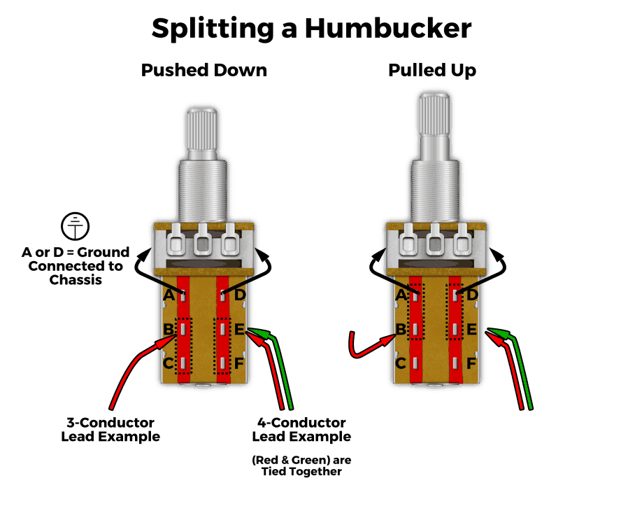 Push Pull Pots - How They Work, Wiring Mods, and More! B Humbucker Split Coil Wiring Diagram on push pull pot wiring, fender jazz bass split coil wiring, humbucker coil tap wiring-diagram, humbucker split diagram, seymour duncan split coil wiring,