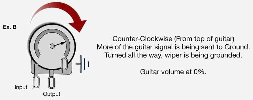 Volume 1 1000x397 oc] an in depth guide to treble bleed circuits guitar
