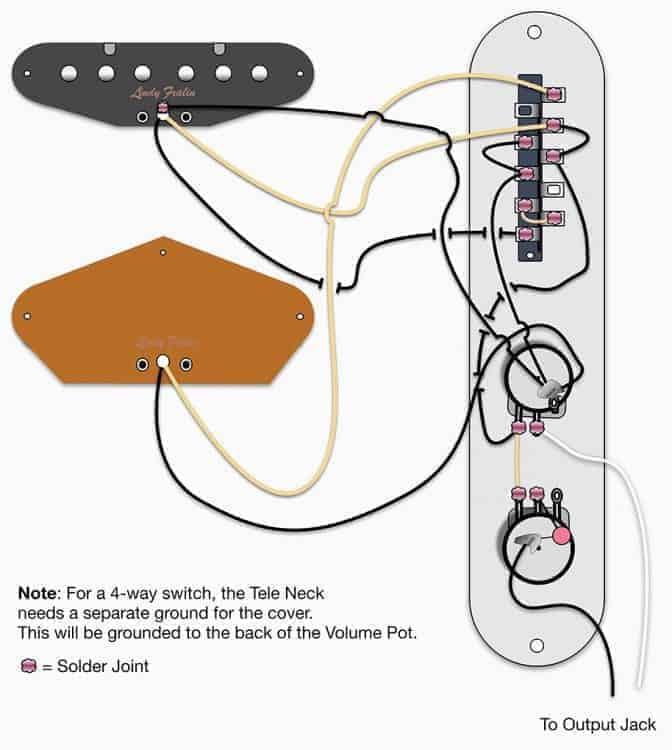 4 Wire Switching For Your Tele   Lindy Fralin Pickups