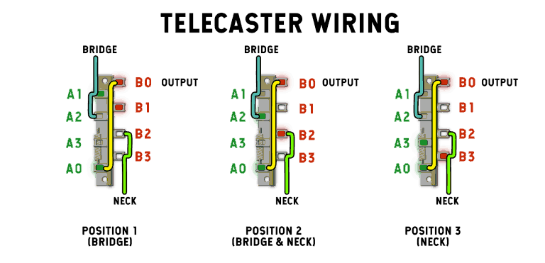 Pickup Pre Schematic Additionally Active Pickup Pre Wiring Diagram