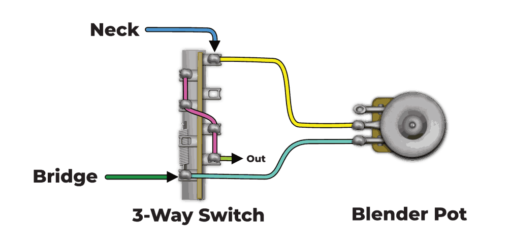 Awesome Wiring A Pot Basic Electronics Wiring Diagram Wiring 101 Tzicihahutechinfo