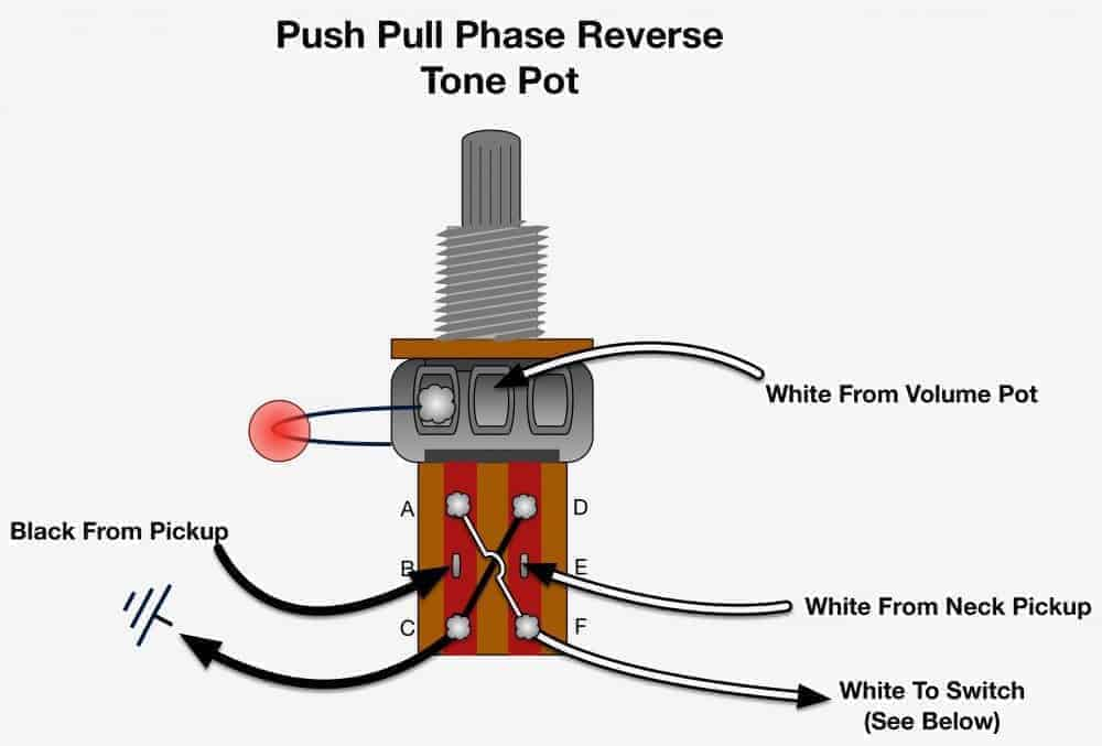 Phase Reverse with a Push Pull Pot - Lindy Fralin