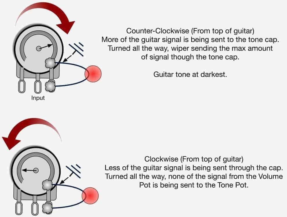 71 tele wiring diagram tele bass wiring diagram