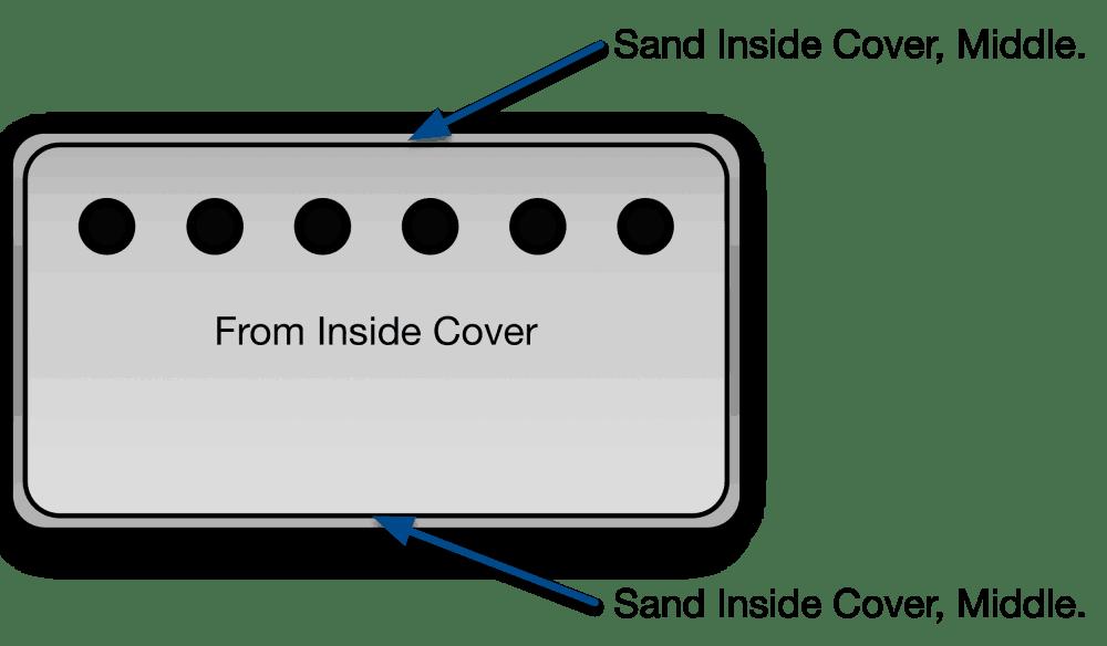 Sanding Instructions