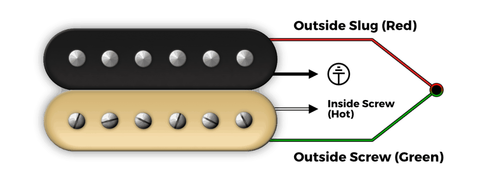 Strange How Does Coil Splitting Work For Humbuckers Fralin Pickups Wiring Digital Resources Cettecompassionincorg