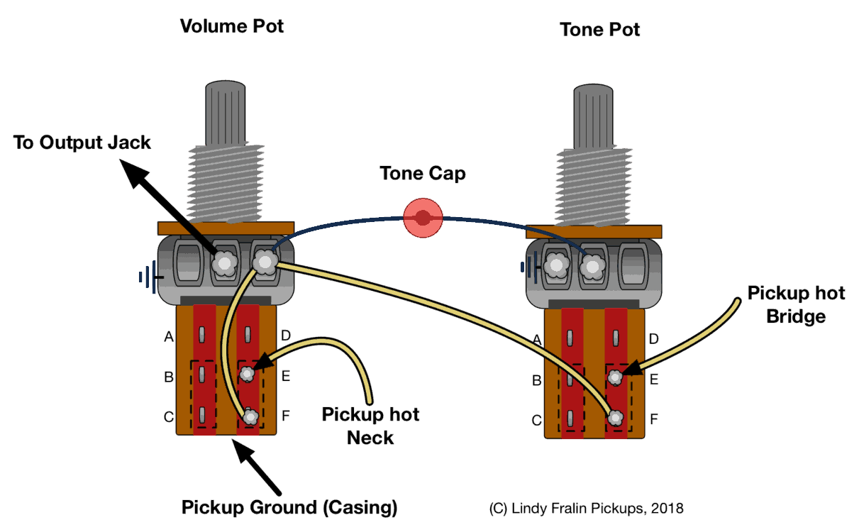 Gibson Les Paul Wiring Coil Split Volume Pots Trusted Diagram Push Pull How They Work Mods And More