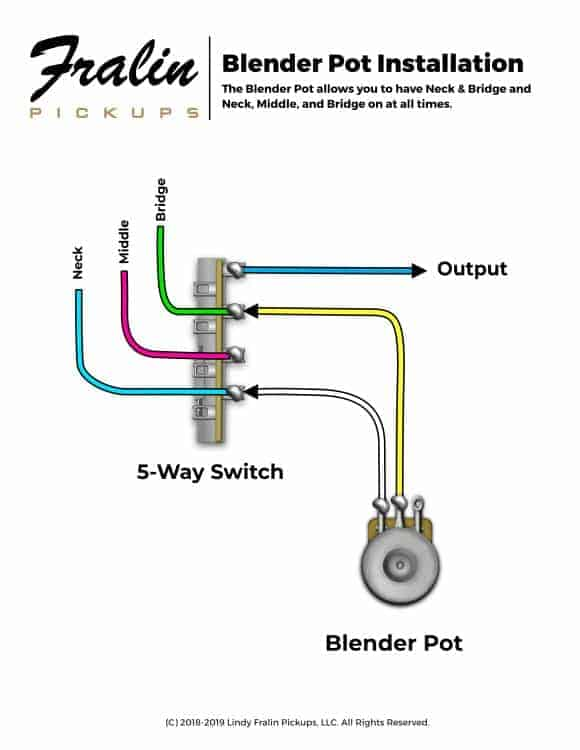Blend Pot Wiring Diagram - Wiring Diagram Mega on secondary ignition pickup sensor probe schematic diagram, mazda 6 throttle connection diagram, mazda tribute cruise control harness diagram, cat5 diagram, rj45 connector diagram, 12v diesel fuel schematics diagram,