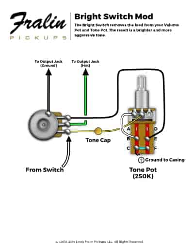 auto coil wiring diagram lindy fralin wiring diagrams - guitar and bass wiring diagrams fralin wiring diagram