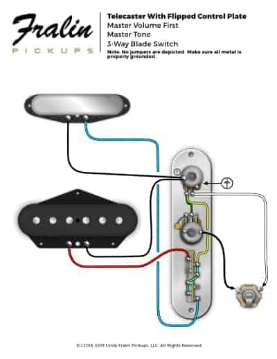 Telecaster Wiring Diagram With Flipped Control Plate Fralin Pickups