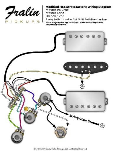 Simple Electric Guitar Wiring Diagram from www.fralinpickups.com