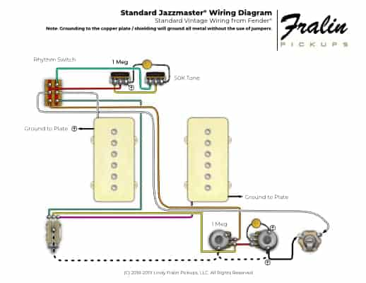 lindy fralin wiring diagrams guitar and bass wiring diagrams Fender Wide Range Pickup Wiring Diagram