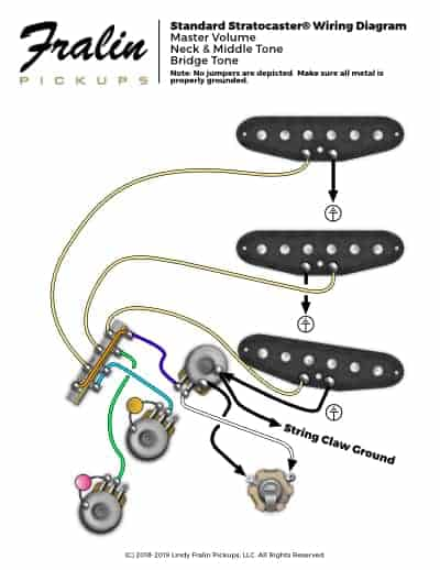 standard stratocaster  fender stratocaster wiring diagram with blender pot  fralin pickups