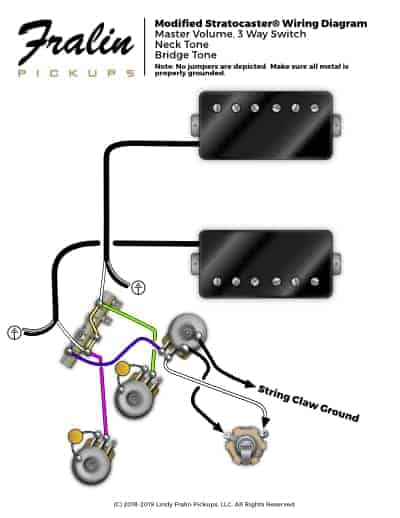 Lindy Fralin HH Strat Wiring Diagram