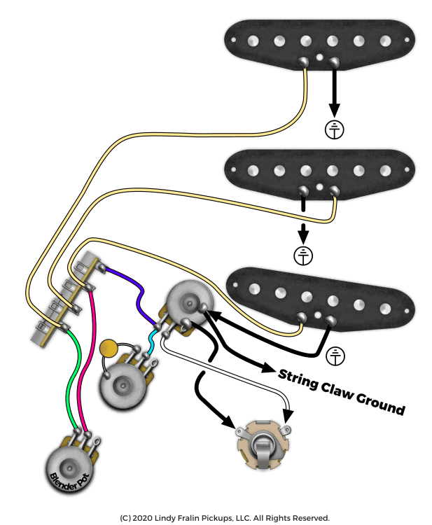 [SCHEMATICS_48YU]  Stratocaster Wiring - Tips, Mods & More! | Fralin Pickups | 1 Humbucker Strat Wiring Diagram |  | Fralin Pickups