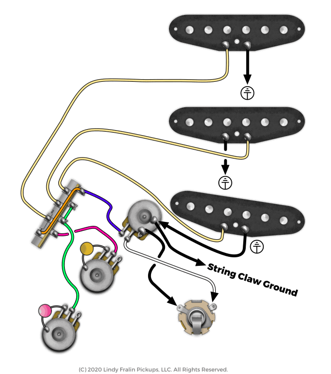 [DIAGRAM_5LK]  Stratocaster Wiring - Tips, Mods & More! | Fralin Pickups | Fender Pot Wiring Diagram 2 |  | Fralin Pickups