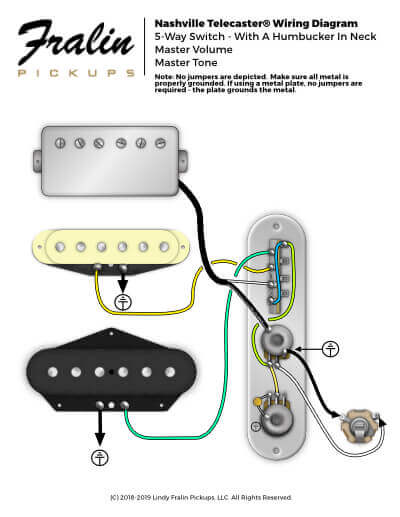 Telecaster Pickup Wiring Diagram from www.fralinpickups.com