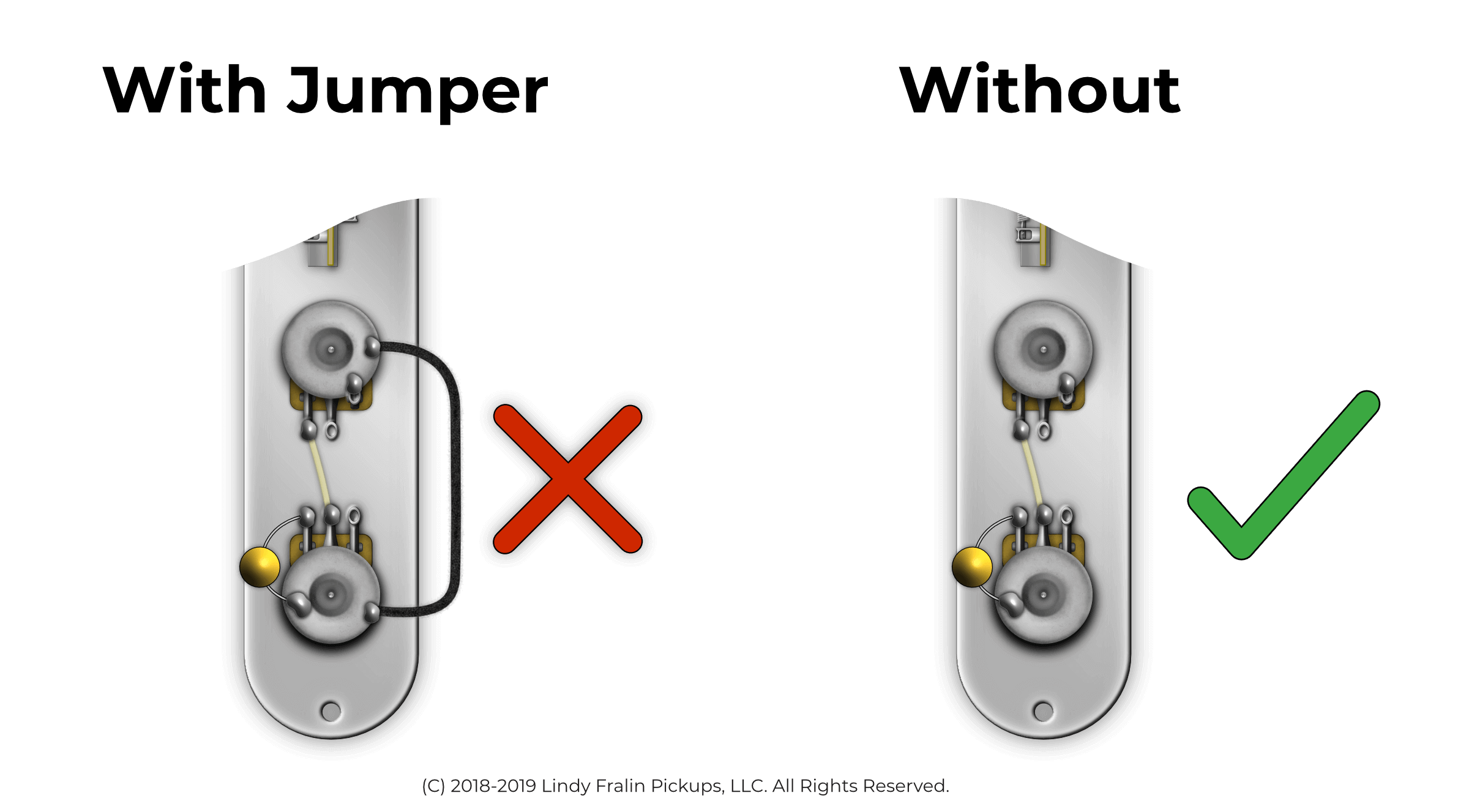 Correct and Incorrect way to ground a Telecaster Control Plate