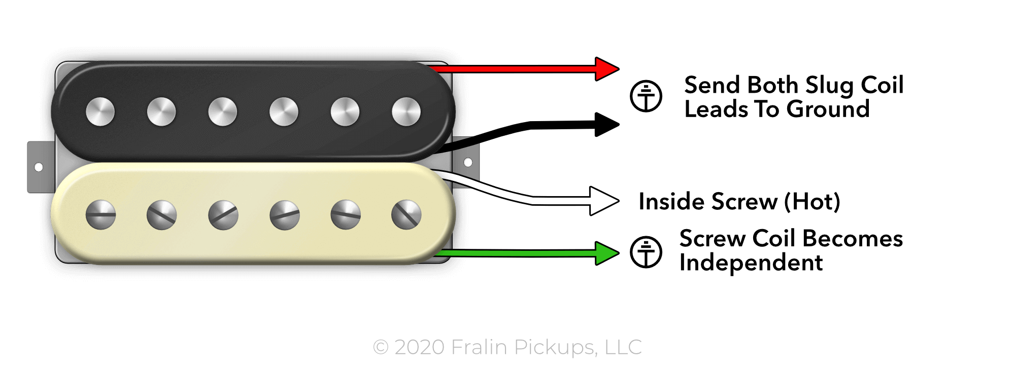 Split Humbucker Wiring