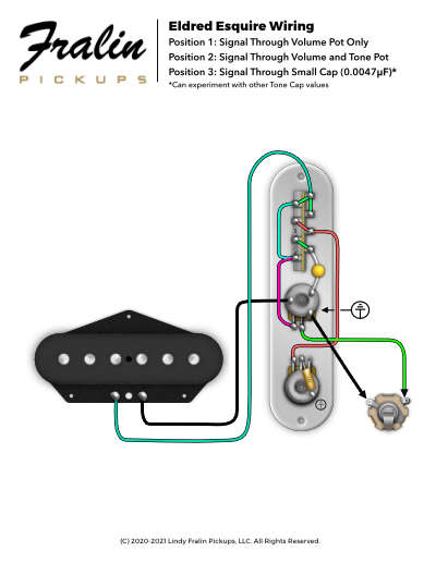 Fralin Pickups Esquire Wiring Diagram