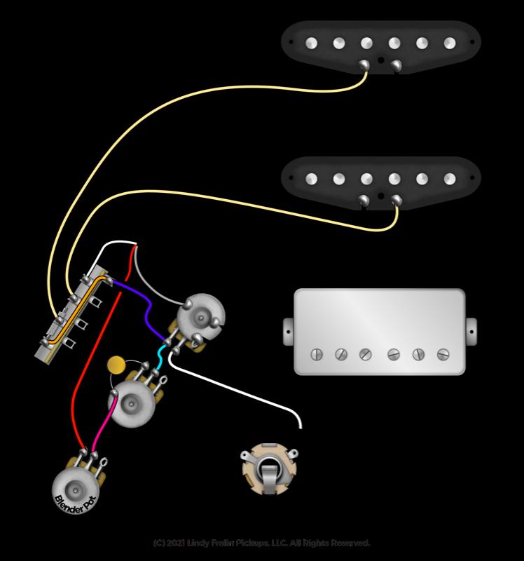 HSS Strat Wiring with a Blender Pot as a Gradual Split
