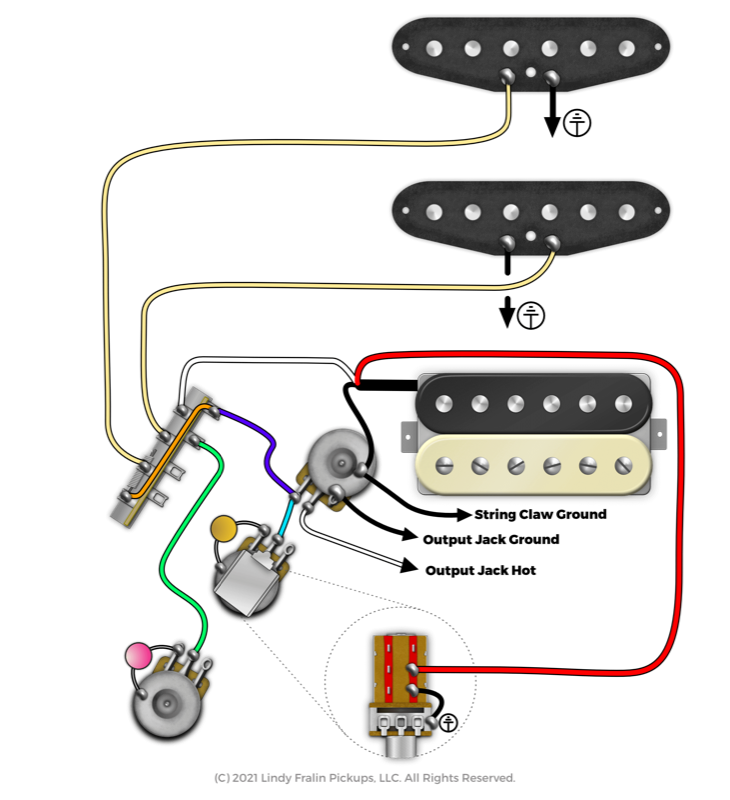4 Unique Hss Strat Wiring Tips For More, Stratocaster Wiring Diagram Push Pull