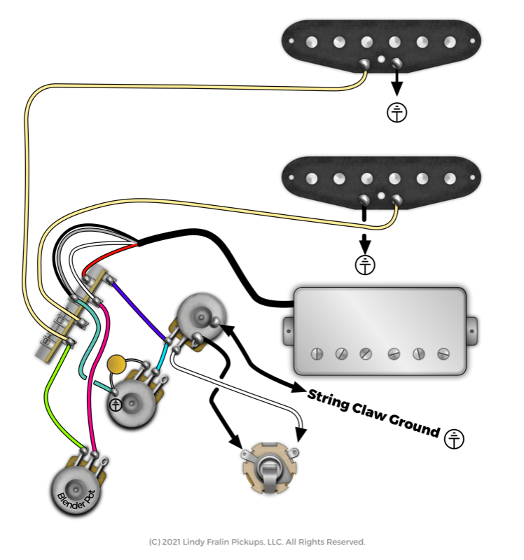 HSS Strat Wiring with Coil Splitting your Bridge Pickup with a 5-Way Switch & Blender Pot